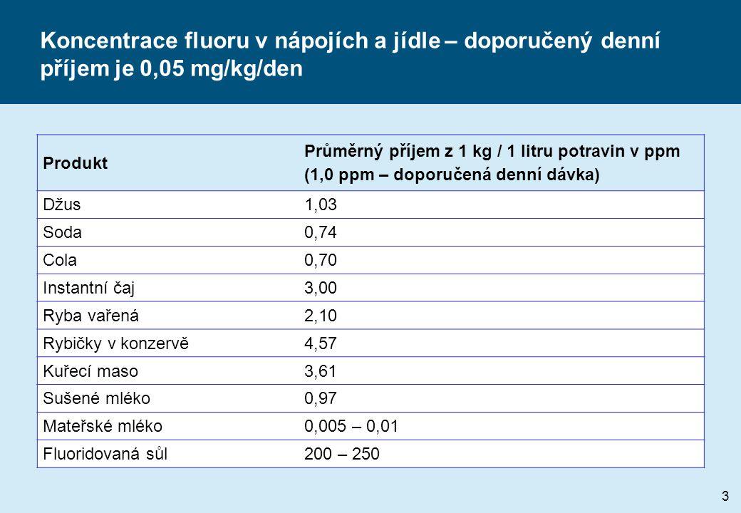 Koncentrace fluoru v nápojích a jídle – doporučený denní příjem je 0,05 mg/kg/den Produkt Průměrný příjem z 1 kg / 1 litru potravin v ppm (1,0 ppm – doporučená denní dávka) Džus1,03 Soda0,74 Cola0,70 Instantní čaj3,00 Ryba vařená2,10 Rybičky v konzervě4,57 Kuřecí maso3,61 Sušené mléko0,97 Mateřské mléko0,005 – 0,01 Fluoridovaná sůl200 – 250 3
