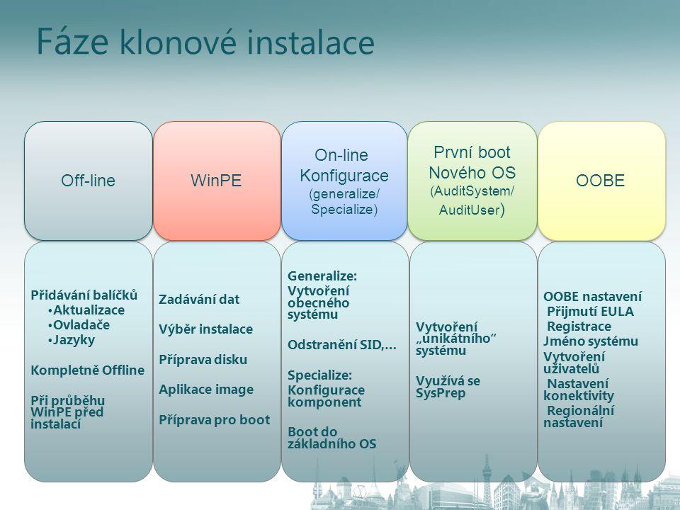 Fáze klonové instalace Off-line WinPE On-line Konfigurace (generalize/ Specialize) On-line Konfigurace (generalize/ Specialize) První boot Nového OS (