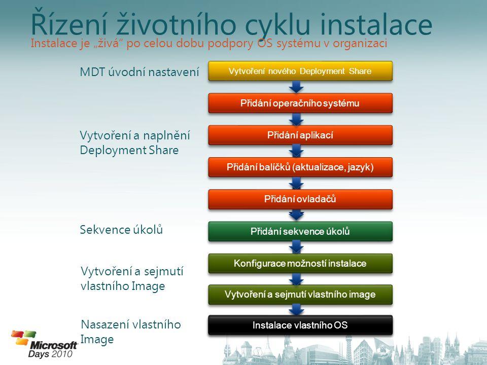 """Řízení životního cyklu instalace Instalace je """"živá"""" po celou dobu podpory OS systému v organizaci MDT úvodní nastavení Vytvoření nového Deployment Sh"""