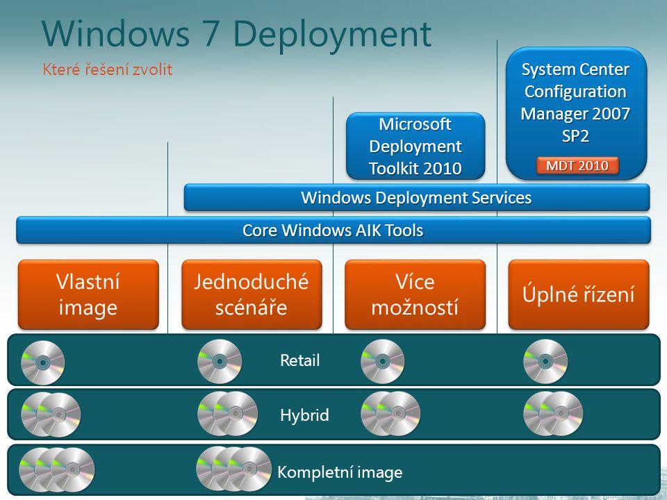 Windows 7 Deployment Které řešení zvolit Vlastní image Jednoduché scénáře Více možností Úplné řízení Core Windows AIK Tools Windows Deployment Service