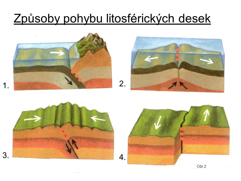 Způsoby pohybu litosférických desek 1. 2. 3. 4. Obr.2