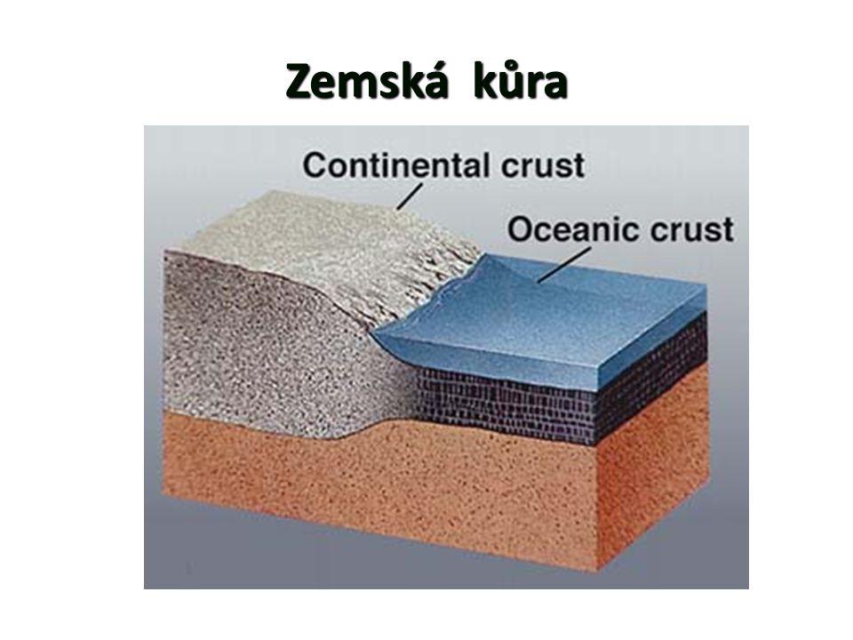Způsoby pohybu litosf.desek • SRÁŽKA -U litosférických desek stejného typu (především kontinentální) -horotvorná činnost (tektonická) –vrásnění -vznikají pohoří