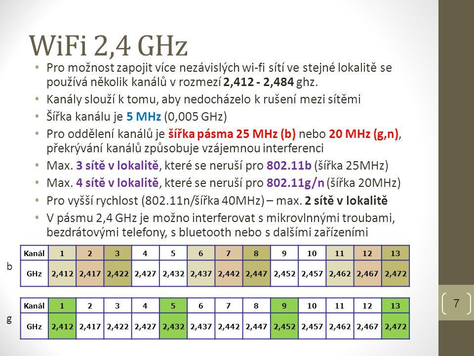 WiFi 2,4 GHz • Pro možnost zapojit více nezávislých wi-fi sítí ve stejné lokalitě se používá několik kanálů v rozmezí 2,412 - 2,484 ghz.