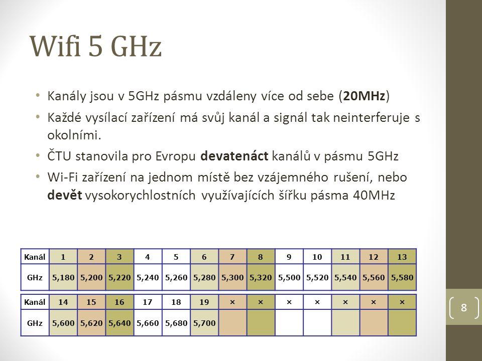 Wifi 5 GHz • Kanály jsou v 5GHz pásmu vzdáleny více od sebe (20MHz) • Každé vysílací zařízení má svůj kanál a signál tak neinterferuje s okolními.