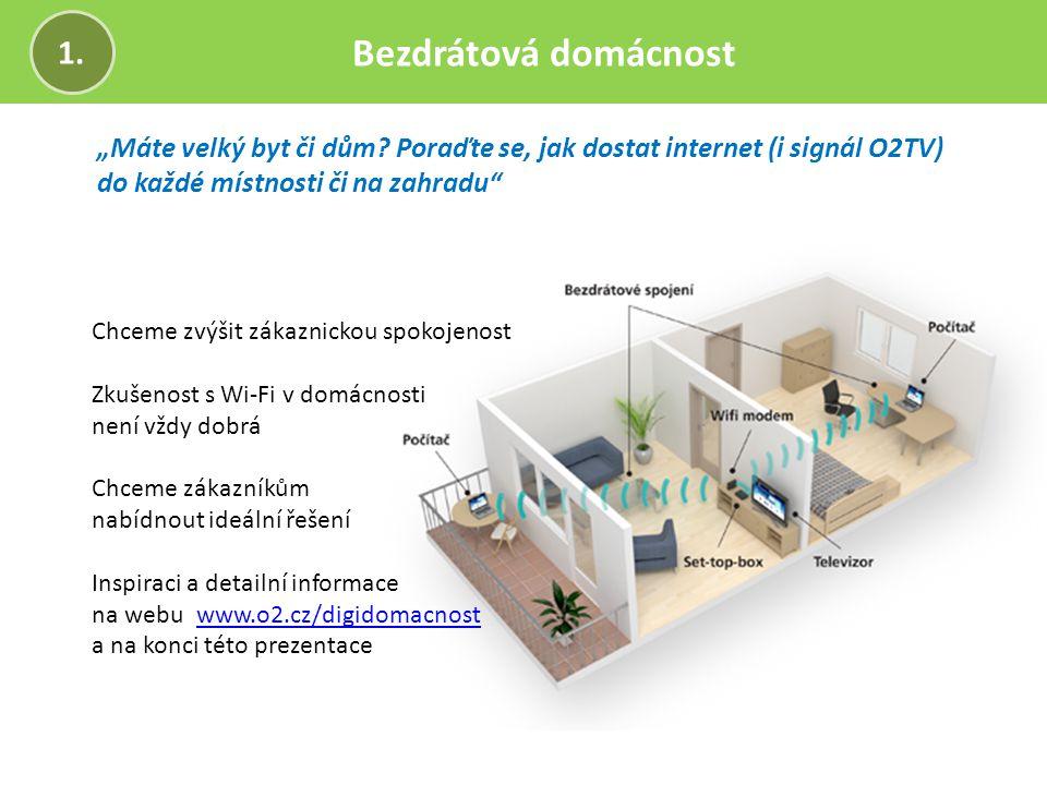 Bezdrátová domácnost 1. Chceme zvýšit zákaznickou spokojenost Zkušenost s Wi-Fi v domácnosti není vždy dobrá Chceme zákazníkům nabídnout ideální řešen
