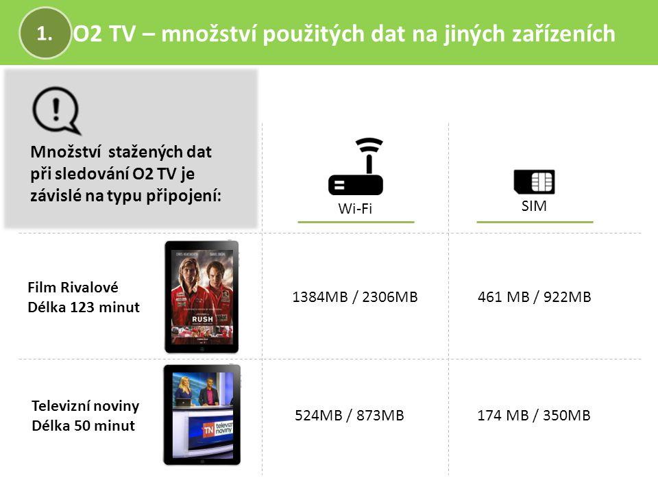 O2 TV – množství použitých dat na jiných zařízeních 1. Film Rivalové Délka 123 minut Televizní noviny Délka 50 minut 461 MB / 922MB1384MB / 2306MB 524