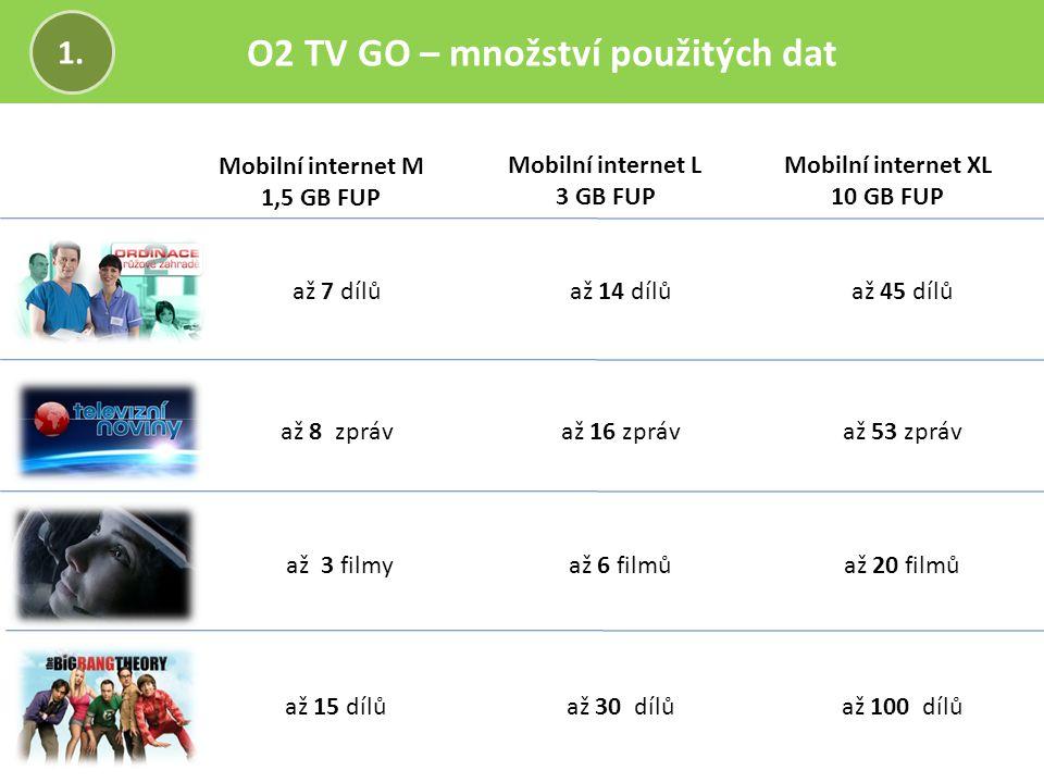 O2 TV GO – množství použitých dat 1. Mobilní internet M 1,5 GB FUP Mobilní internet L 3 GB FUP Mobilní internet XL 10 GB FUP až 7 dílů až 8 zpráv až 3