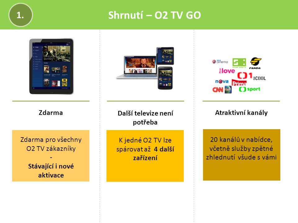 Zdarma Zdarma pro všechny O2 TV zákazníky - Stávající i nové aktivace Shrnutí – O2 TV GO 1. Další televize není potřeba K jedné O2 TV lze spárovat až