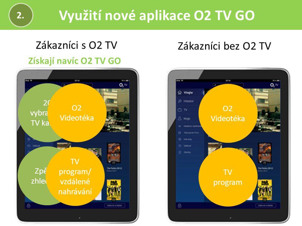 20 vybraných TV kanálů Zpětné zhlednutí Zákazníci s O2 TV Zákazníci bez O2 TV O2 Videotéka TV program/ vzdálené nahrávání Využití nové aplikace O2 TV