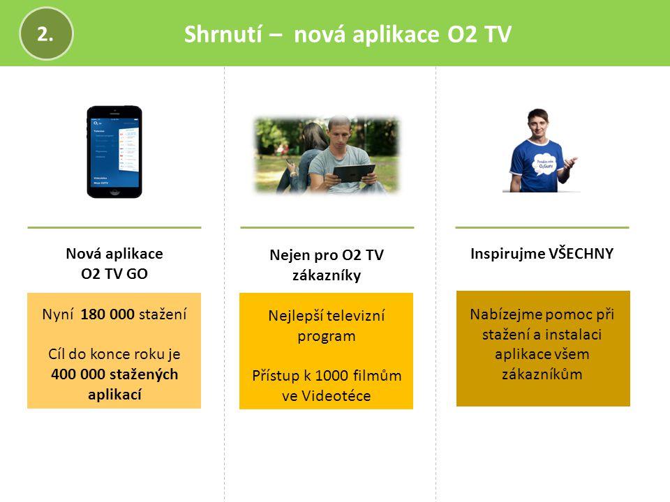 Nová aplikace O2 TV GO Nyní 180 000 stažení Cíl do konce roku je 400 000 stažených aplikací Shrnutí – nová aplikace O2 TV 2. Nejen pro O2 TV zákazníky