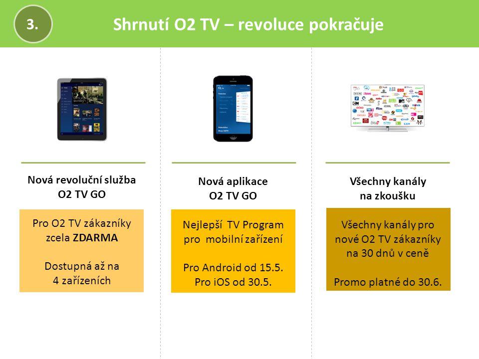 Nová aplikace O2 TV GO Nejlepší TV Program pro mobilní zařízení Pro Android od 15.5. Pro iOS od 30.5. Shrnutí O2 TV – revoluce pokračuje 3. Nová revol
