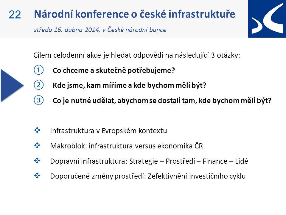 Národní konference o české infrastruktuře 22 Cílem celodenní akce je hledat odpovědi na následující 3 otázky: ① Co chceme a skutečně potřebujeme.