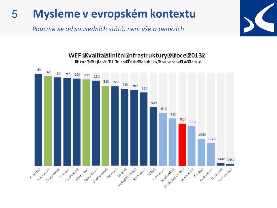 Mysleme v evropském kontextu 5 Poučme se od sousedních států, není vše o penězích