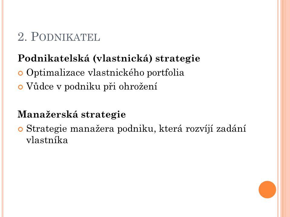 2. P ODNIKATEL Podnikatelská (vlastnická) strategie Optimalizace vlastnického portfolia Vůdce v podniku při ohrožení Manažerská strategie Strategie ma