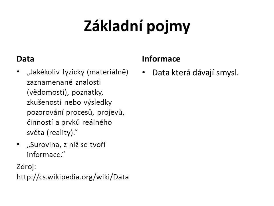 Základní pojmy Kompresní algoritmus • Postup, který minimalizuje množství dat potřebné k popsání dané informace.
