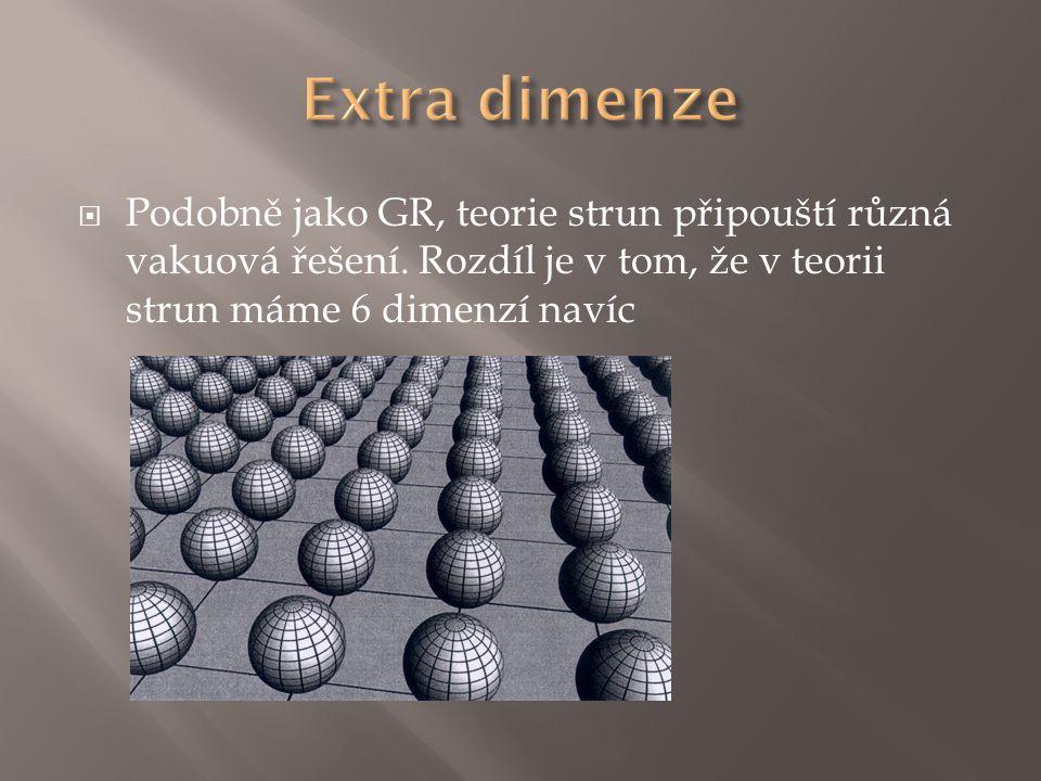  Podobně jako GR, teorie strun připouští různá vakuová řešení. Rozdíl je v tom, že v teorii strun máme 6 dimenzí navíc