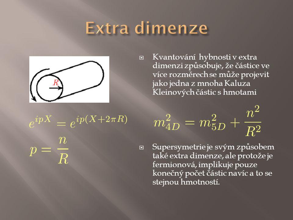  Kvantování hybnosti v extra dimenzi způsobuje, že částice ve více rozměrech se může projevit jako jedna z mnoha Kaluza Kleinových částic s hmotami 