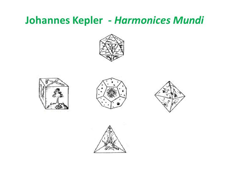 Johannes Kepler - Harmonices Mundi