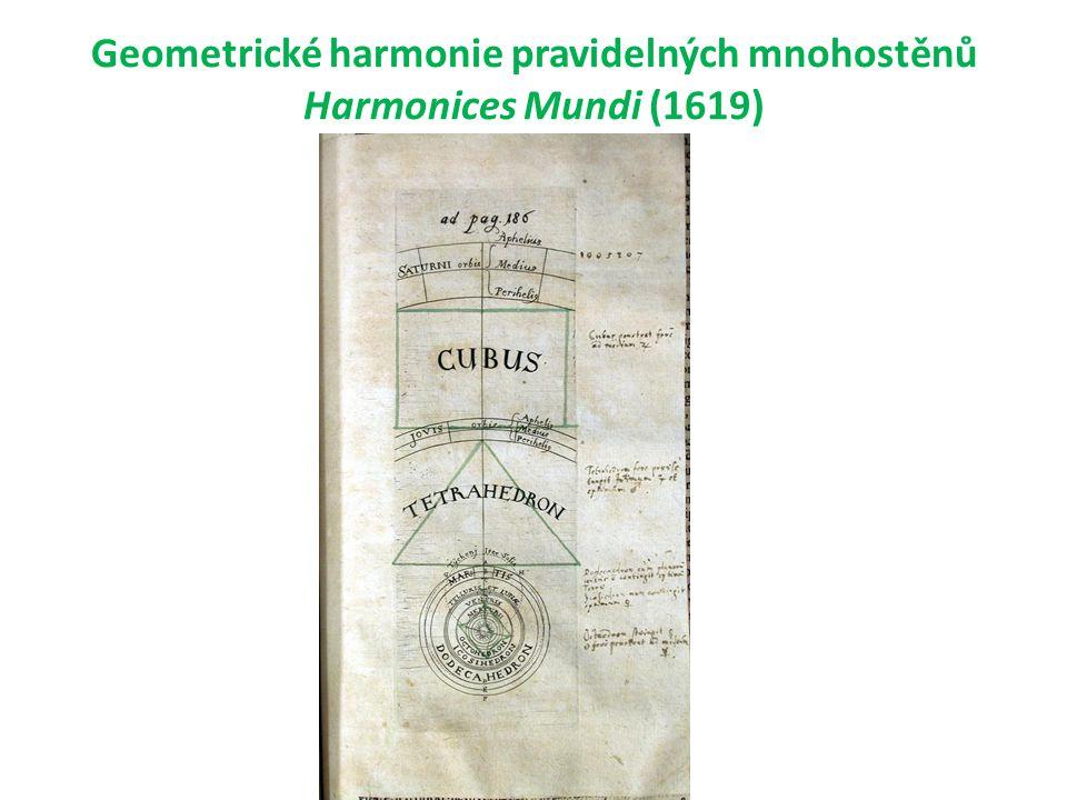 Geometrické harmonie pravidelných mnohostěnů Harmonices Mundi (1619)