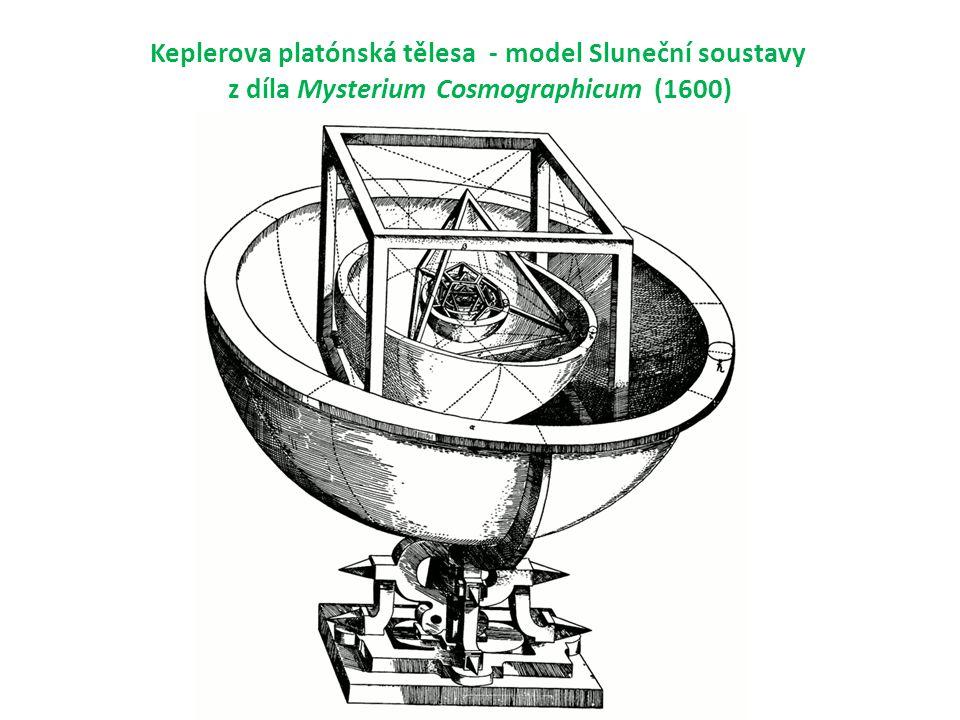 Keplerova platónská tělesa - model Sluneční soustavy z díla Mysterium Cosmographicum (1600)