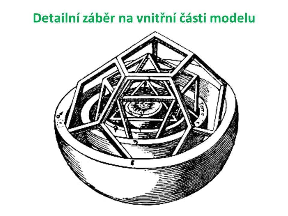 Detailní záběr na vnitřní části modelu