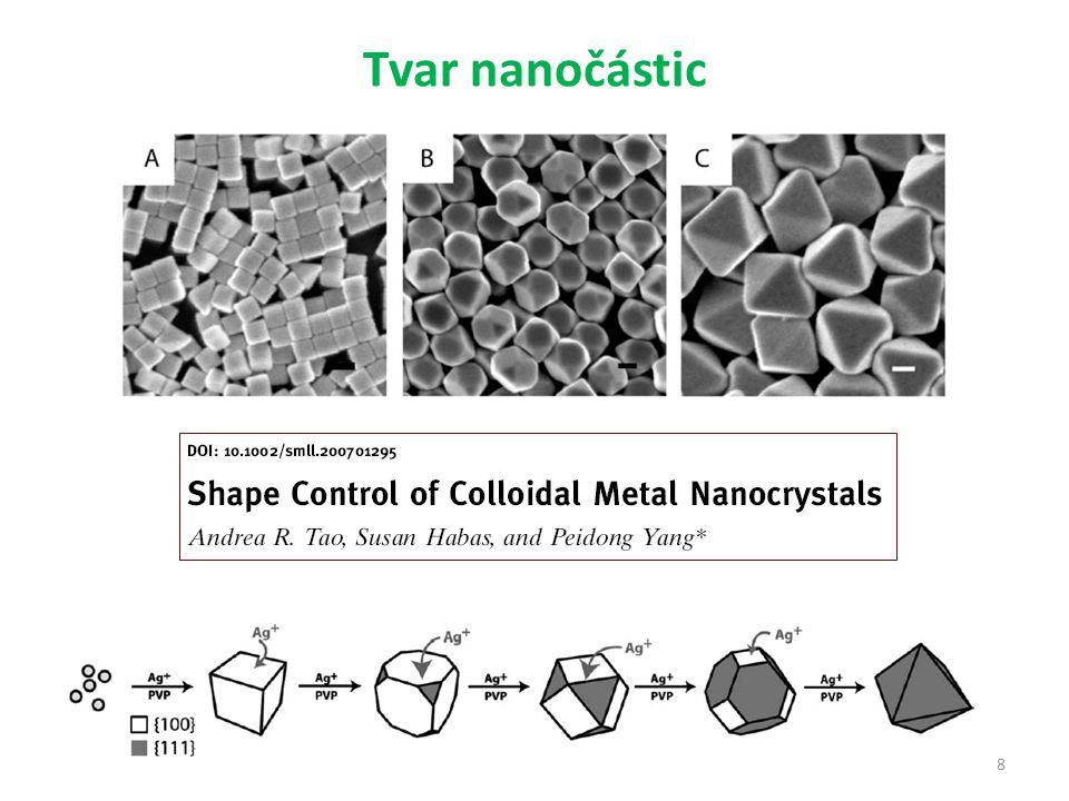 18 Tvar nanočástic