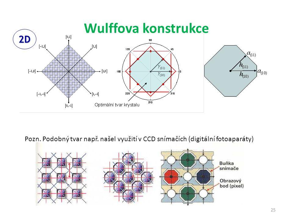 25 Wulffova konstrukce 2D Pozn. Podobný tvar např. našel využití v CCD snímačích (digitální fotoaparáty)