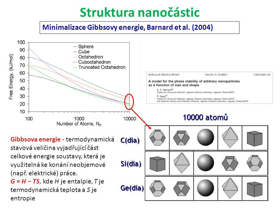 26 Struktura nanočástic Minimalizace Gibbsovy energie, Barnard et al. (2004) 10000 atomů C(dia) Si(dia) Ge(dia) Gibbsova energie - termodynamická stav