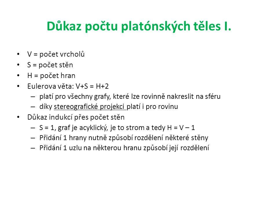 Důkaz počtu platónských těles I. • V = počet vrcholů • S = počet stěn • H = počet hran • Eulerova věta: V+S = H+2 – platí pro všechny grafy, které lze