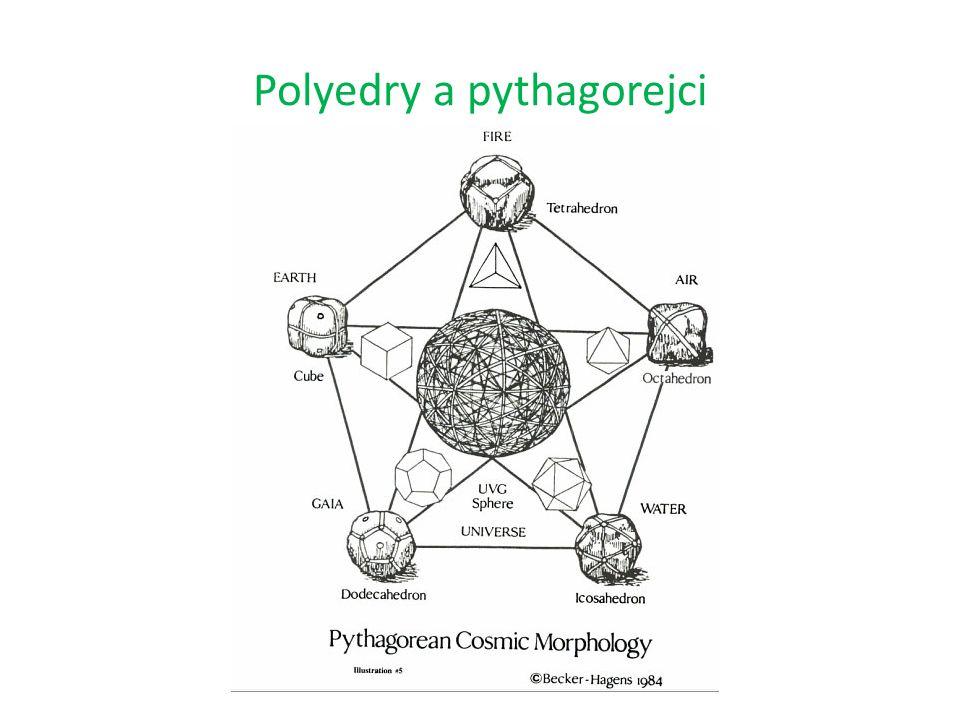 Polyedry a pythagorejci