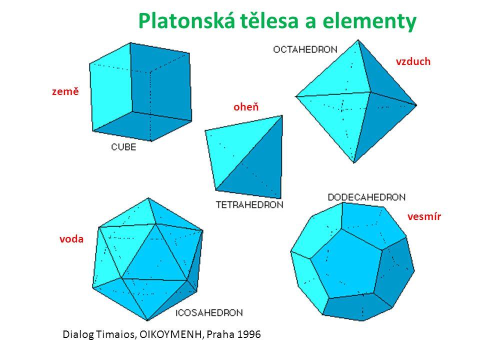 země vzduch oheň voda vesmír Platonská tělesa a elementy Dialog Timaios, OIKOYMENH, Praha 1996