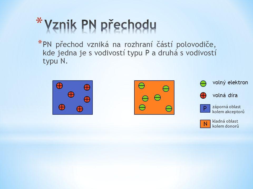 volný elektron volná díra záporná oblast kolem akceptorů kladná oblast kolem donorů P N * PN přechod vzniká na rozhraní částí polovodiče, kde jedna je