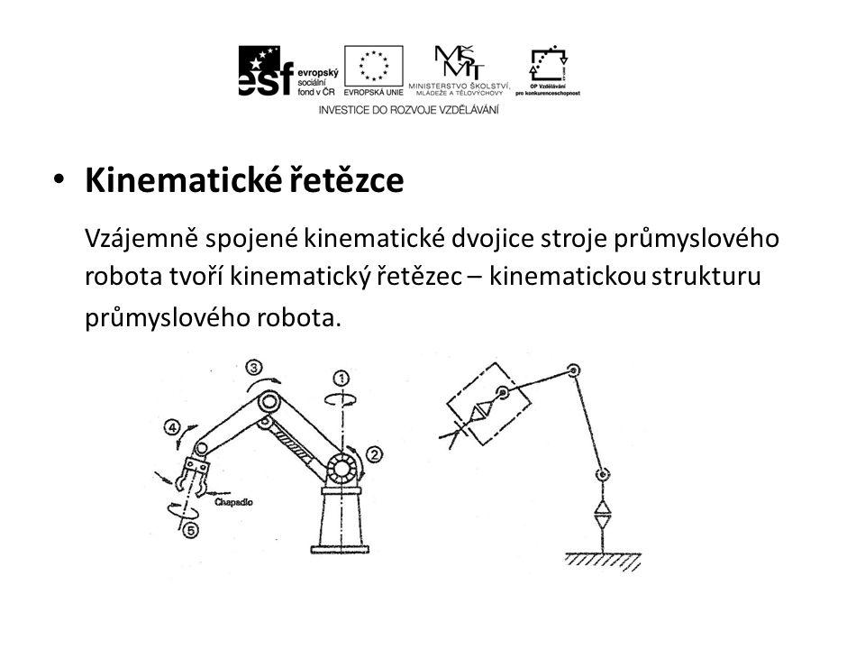 Souřadnicové systémy průmyslových robotů Pomocí souřadnicových systémů jsou definovány body v pracovním prostoru.
