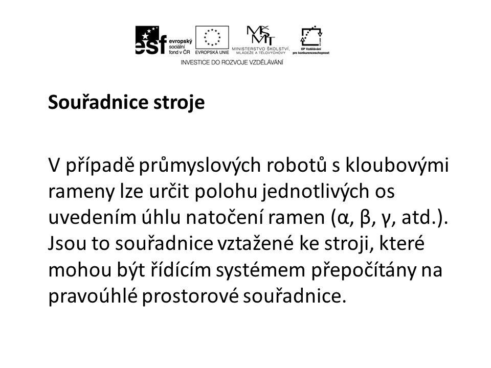 Souřadnice stroje V případě průmyslových robotů s kloubovými rameny lze určit polohu jednotlivých os uvedením úhlu natočení ramen (α, β, γ, atd.).