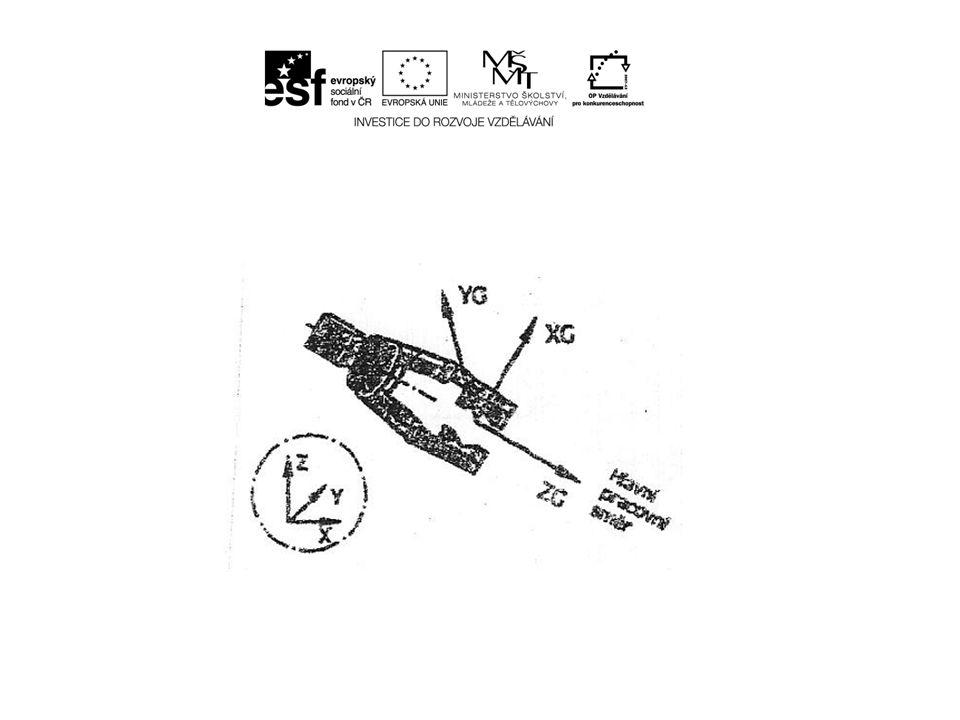 Části průmyslového robota Hlavní součásti stroje průmyslového robota : • Stojan (pevný nebo mobilní) • Ramena • Zápěstí • Hlavice (nebo chapadlo)
