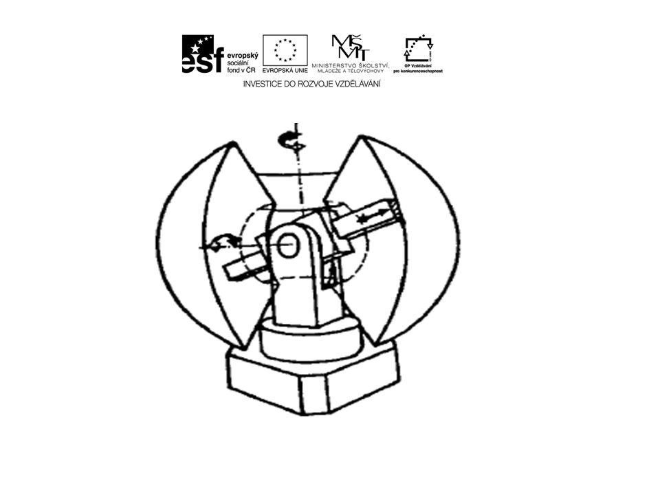 d) torusová (složená, angulární, anthropomorfní) soustava RRR – tři rotační pohyby.