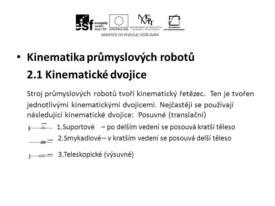 Rotační kinematické dvojice 1. Otočné 2. Kyvné