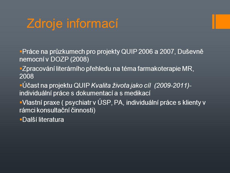 Zdroje informací  Práce na průzkumech pro projekty QUIP 2006 a 2007, Duševně nemocní v DOZP (2008)  Zpracování literárního přehledu na téma farmakot