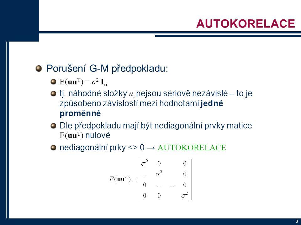 14 DW statistika r = 1 … d v okolí 0 … úplná pozitivní autokorelace r = -1 … d v okolí 4 … úplná negativní autokorelace r = 0 … d v okolí 2 … bez autokorelace Pozn: v praxi se v ekonometrii vyskytuje zejména pozitivní autokorelace