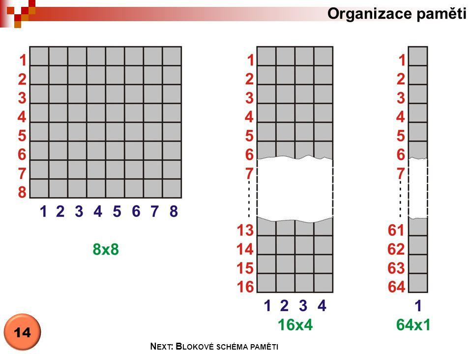 Organizace paměti N EXT : B LOKOVÉ SCHÉMA PAMĚTI 14