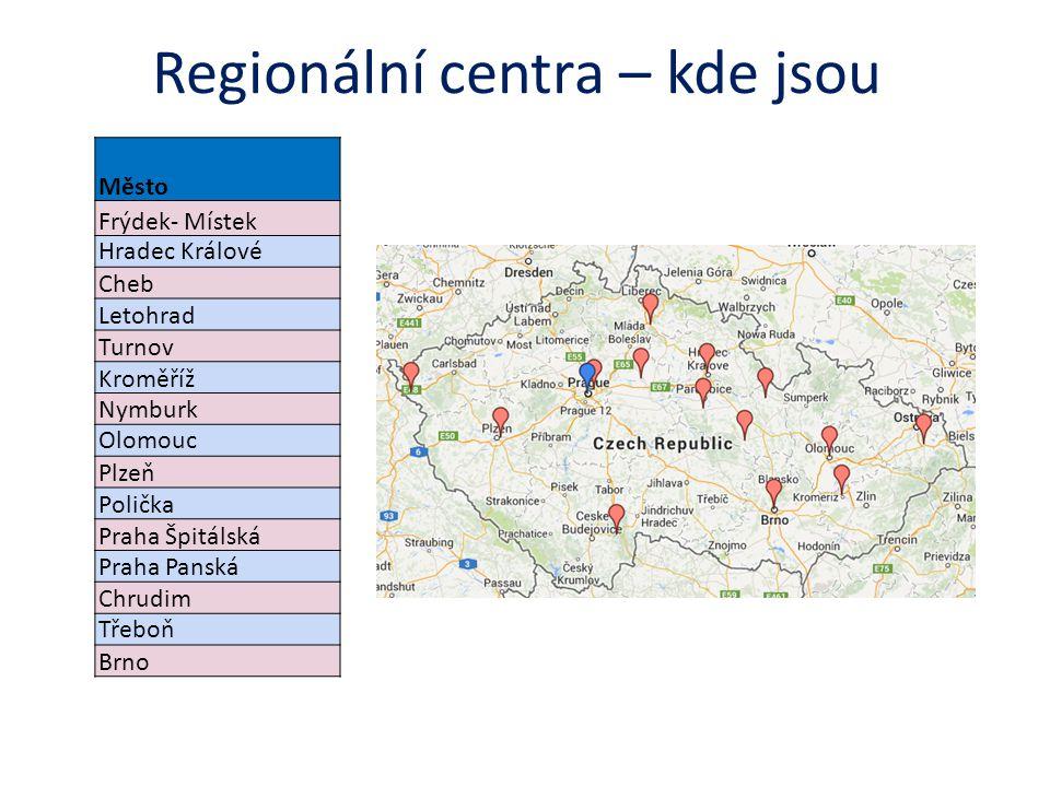 Regionální centra – kde jsou Město Frýdek- Místek Hradec Králové Cheb Letohrad Turnov Kroměříž Nymburk Olomouc Plzeň Polička Praha Špitálská Praha Panská Chrudim Třeboň Brno