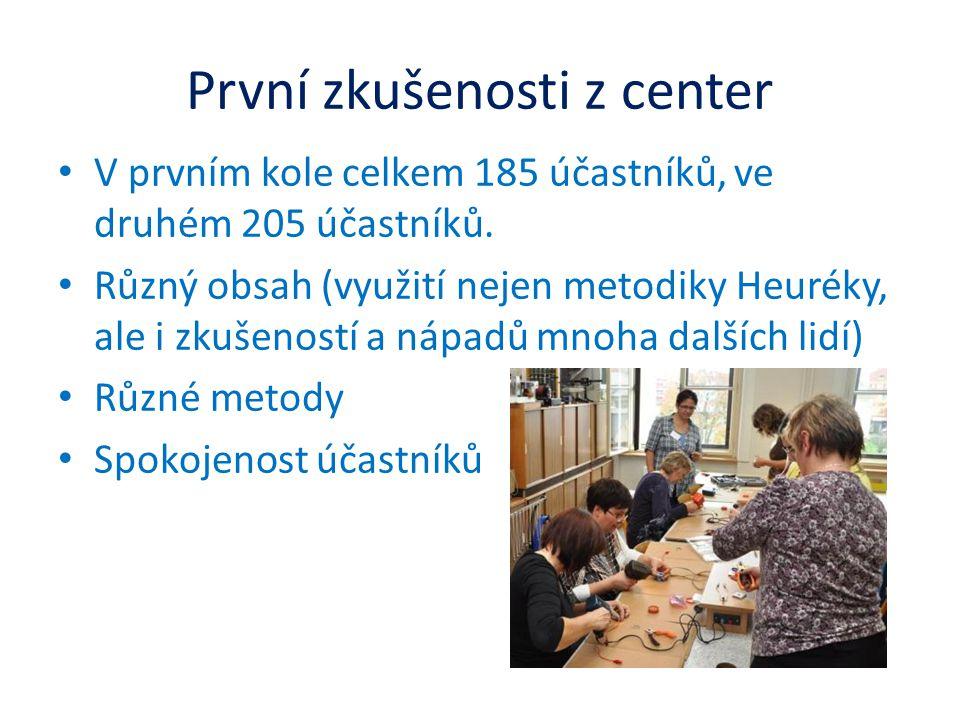 První zkušenosti z center • V prvním kole celkem 185 účastníků, ve druhém 205 účastníků. • Různý obsah (využití nejen metodiky Heuréky, ale i zkušenos