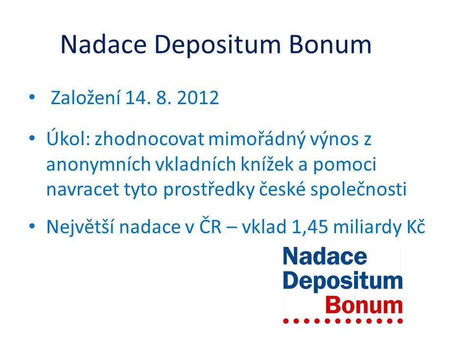 Nadace Depositum Bonum • Založení 14. 8. 2012 • Úkol: zhodnocovat mimořádný výnos z anonymních vkladních knížek a pomoci navracet tyto prostředky česk