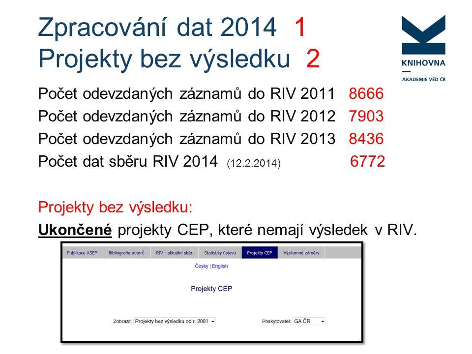 Zpracování dat 2014 1 Projekty bez výsledku 2 Počet odevzdaných záznamů do RIV 2011 8666 Počet odevzdaných záznamů do RIV 2012 7903 Počet odevzdaných záznamů do RIV 2013 8436 Počet dat sběru RIV 2014 (12.2.2014) 6772 Projekty bez výsledku: Ukončené projekty CEP, které nemají výsledek v RIV.