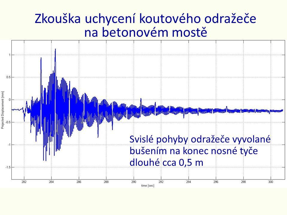 Svislé pohyby odražeče vyvolané bušením na konec nosné tyče dlouhé cca 0,5 m