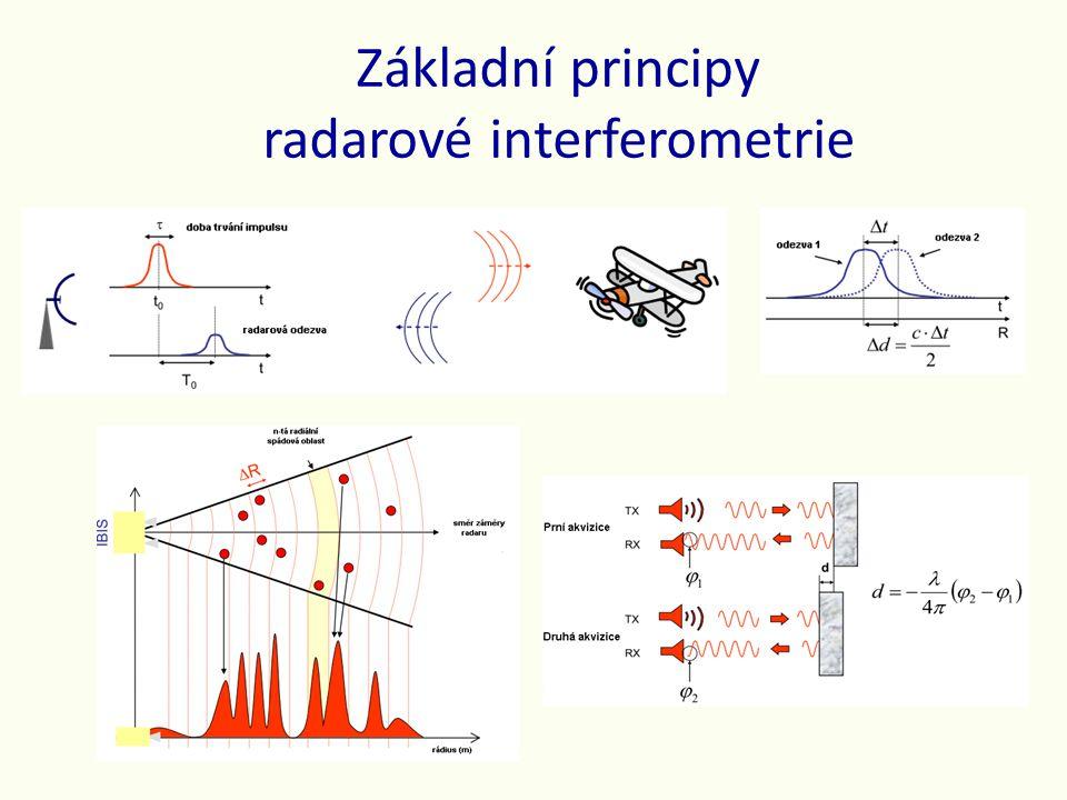 Princip určování průhybů mostů d=d p ·R/h Veškeré posuny jsou měřeny ve směru záměry a přepočteny na svislé průhyby