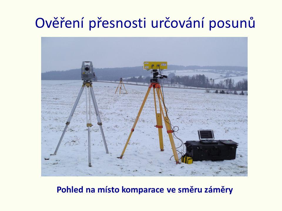 Ověření přesnosti určování posunů Grafy posunů o velikosti 1mm měřených totální stanicí a radarem SOKKIA NET1AX radar IBIS-S