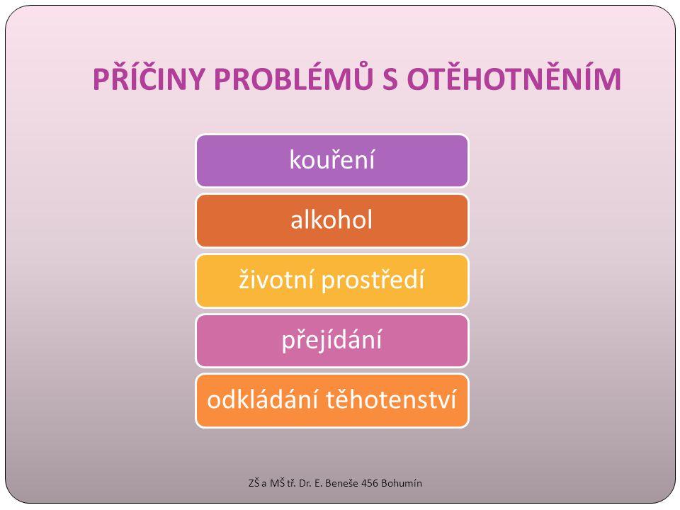 PŘÍČINY PROBLÉMŮ S OTĚHOTNĚNÍM kouřeníalkoholživotní prostředípřejídáníodkládání těhotenství ZŠ a MŠ tř. Dr. E. Beneše 456 Bohumín