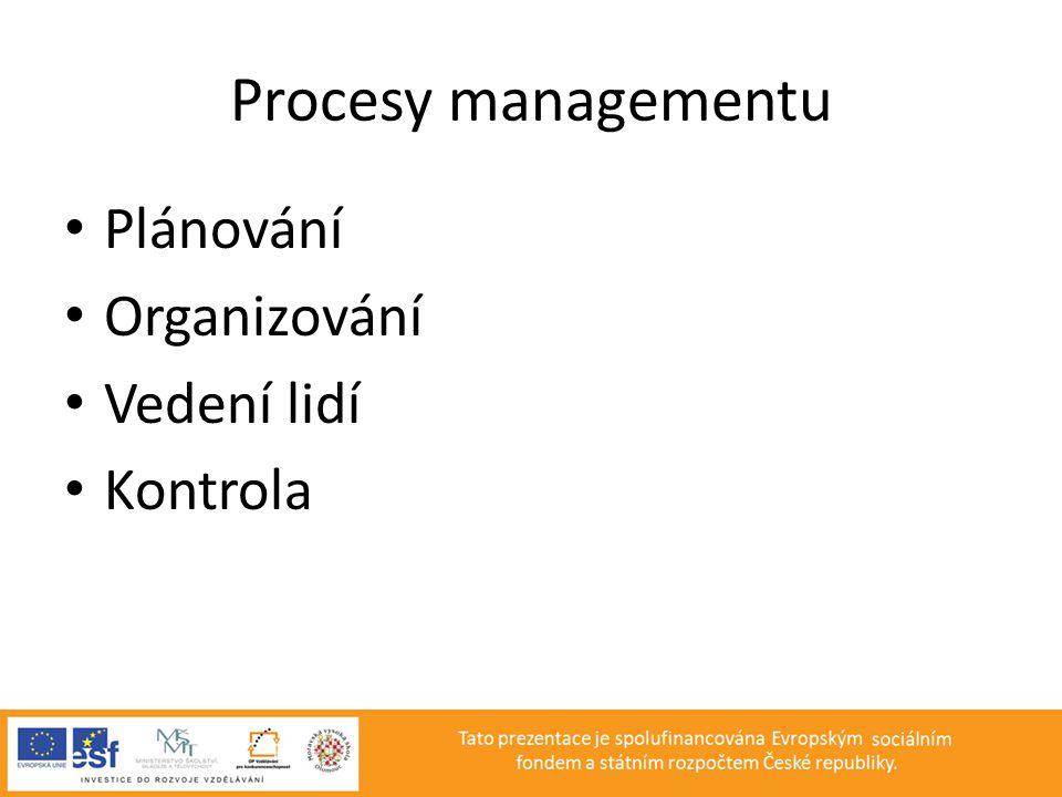 Procesy managementu • Plánování • Organizování • Vedení lidí • Kontrola