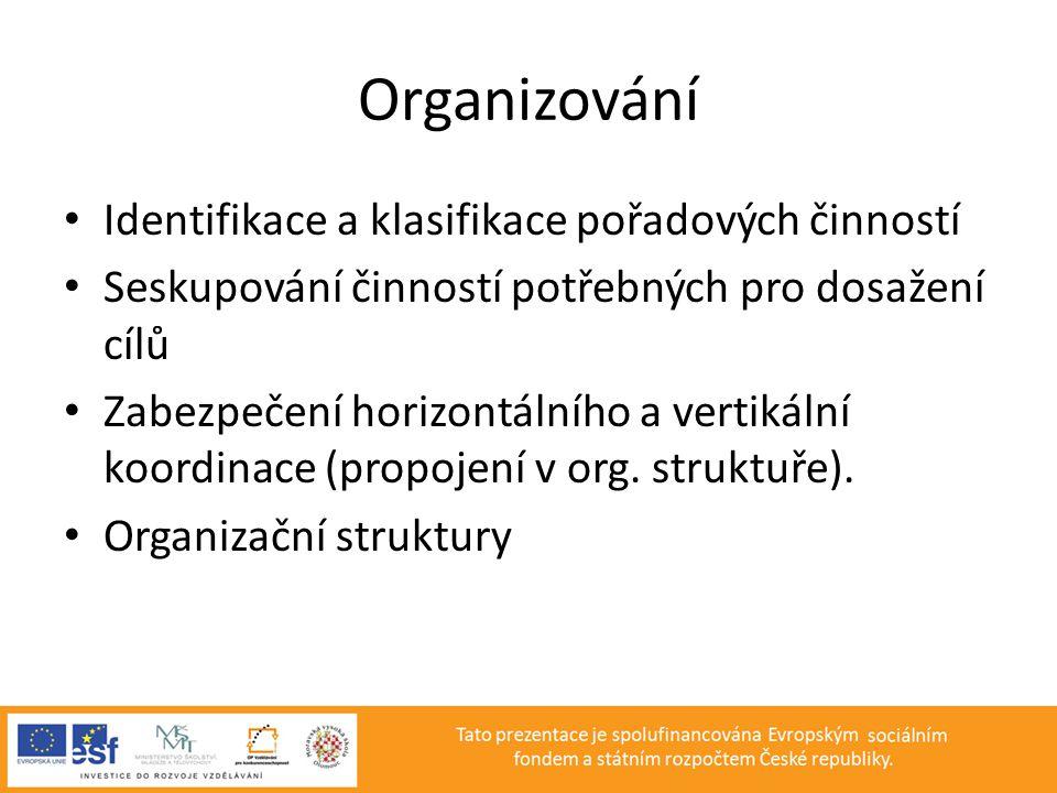 Organizování • Identifikace a klasifikace pořadových činností • Seskupování činností potřebných pro dosažení cílů • Zabezpečení horizontálního a verti